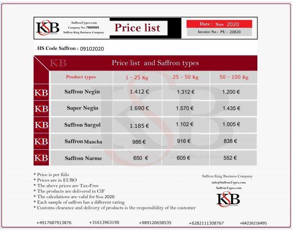 Preis pro Kilo Bulk-Safran